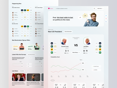 Guesser - Betting Platform gaming rondesign bk gambling political politics sport bookmaker betting bets bet blockchain cryptocurrency crypto webdesign web design