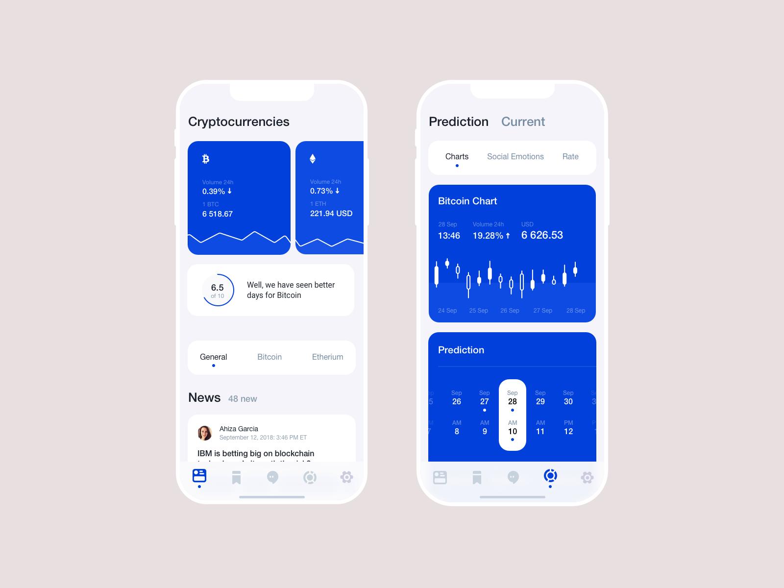 Daneel - Smart Crypto Bot bot rondesignlab platform ico crypto currency blockchain bitcoin