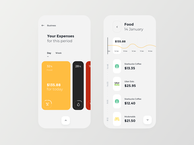 Fintech Applications - Budget Expenses forex wallet bills payment pay card bank transaction transactions stats spending rondesign money fintech finance expenses budget accounting