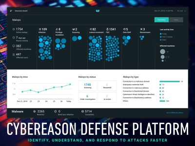 CYBEREASON DISCOVERY BOARD affected ransomware scanning dark ui cyber security cyber virus infection lateral movement data theft story cockpit visibility summary graph sorting data visualization data infography dashboard