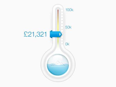 Barometer barometer charity money raised infographic graph