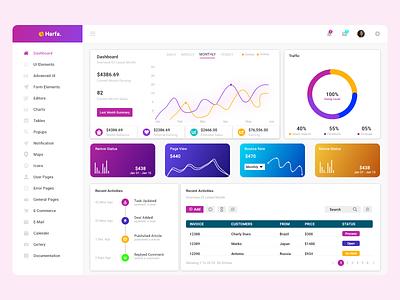 Analytic dashboard design - ui branding animation graphic design