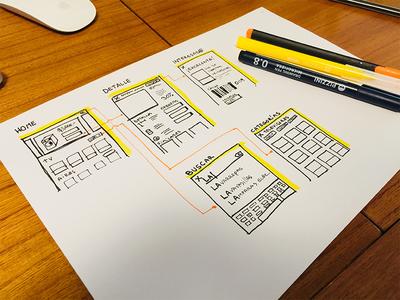 Self Caring Kiosk - Wireframe paper pen kiosk design ux wireframe