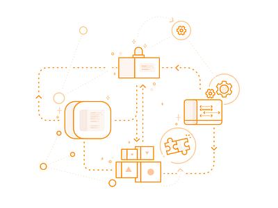 Integrations orange vector line machine diagram puzzle arrow docs integrations
