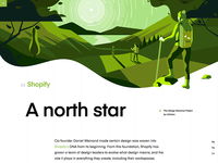 Shopify | Design Genome Project