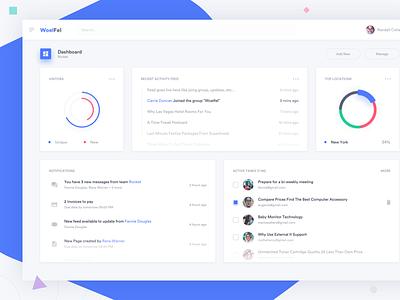 Woelfel Dashboard blue flat minimal clean ui ux dashboard design product