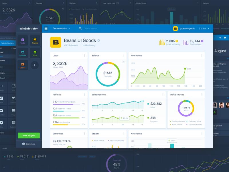 Administrator   Dashboard design starter pack starter pack ui kit starter profile stats statistics diagram charts chart dashboard