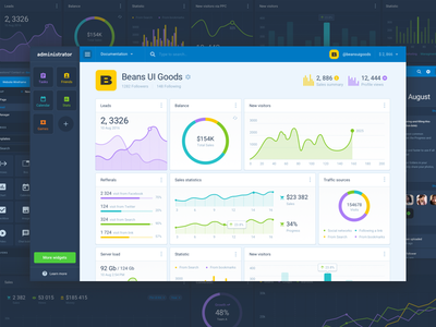 Administrator | Dashboard design starter pack starter pack ui kit starter profile stats statistics diagram charts chart dashboard
