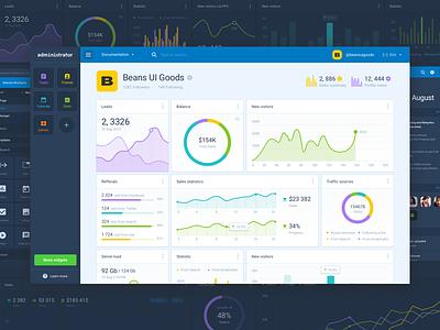 Administrator | Dashboard design starter pack starter pack ui kit starter profile stats statistics diagram charts chart dashboard