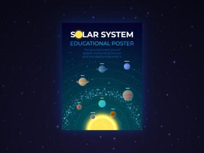 Solar system educational poster