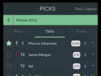 Picks Table Layout on Mobile