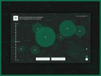 Starbuck Dataviz