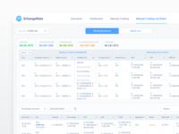 Trading Platform Dashboard UI