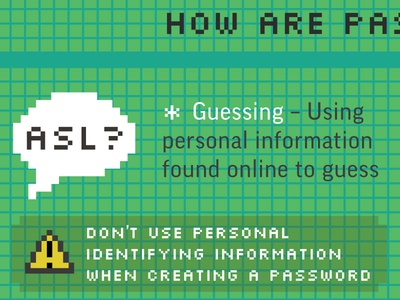 Thwarting Hackers Infographic