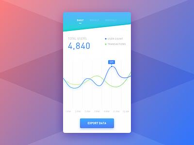 Analytics graph ui mobile daily app analytic