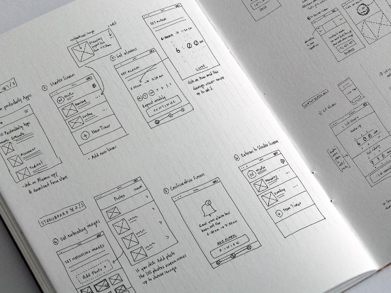 Wakey Uppy Phone Sketches 800x600 V01 storyboard wireframe visual ux testing user ui sketch iphone ios app alarm