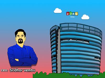 zoho corporation zoho figma illustration illustration