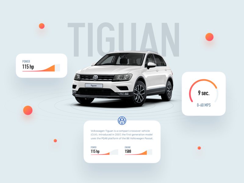 CarLens – Library 🏎 cars car ui interaction mobile ux ios android app design ar recognition dashboard