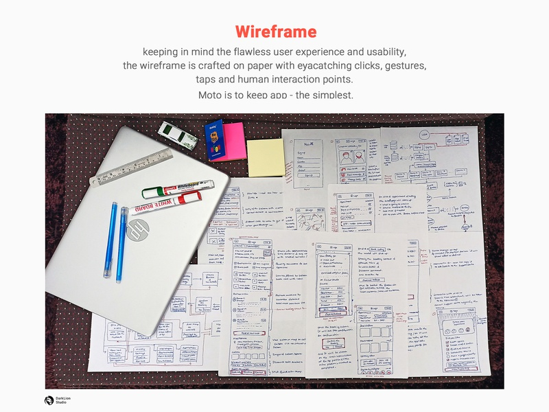 Salon app - Find'a'Salon nearby - Wireframing process freebie user experience prototyping wireframing design strategy strategy planing