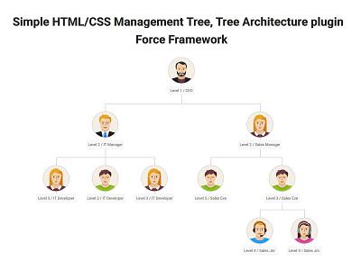 Simple HTML/CSS Management Tree Plugin - Force Framework plugin userinterface website codepen freebie frontend design frontend