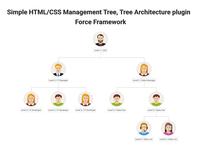 Simple HTML/CSS Management Tree Plugin - Force Framework