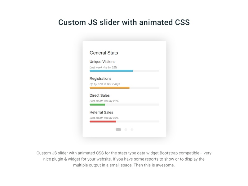 Custom JS slider with animated CSS - Codepen plugin by