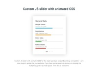 Custom JS slider with animated CSS - Codepen plugin
