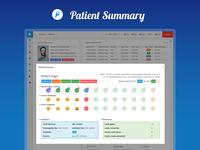 Dr Batra's - Patient Summary