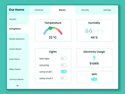 Daily UI 021 - home monitoring dashboard dashboard homemonitoring 021 homemonitoringdashboard ui dailyui021