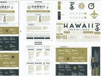 Hawaii Cocktail Week / Asset Map