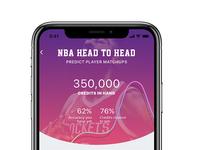 NBA Head To Head
