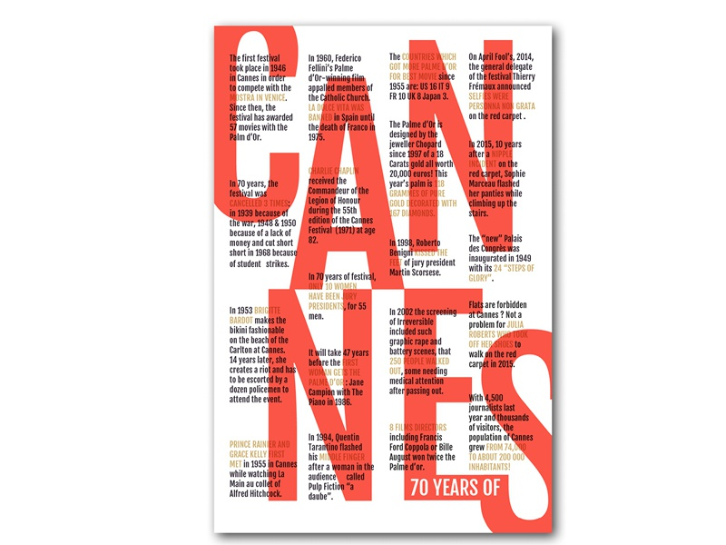 70 Years of Cannes in Facts