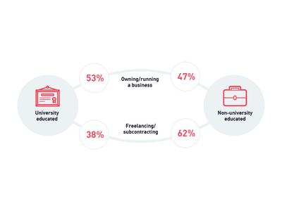 Report Infographic