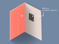 Design Concept for a self-reflection tool