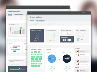 Stats - admin panel ui flat panel app clean web admin page statistics stats circle