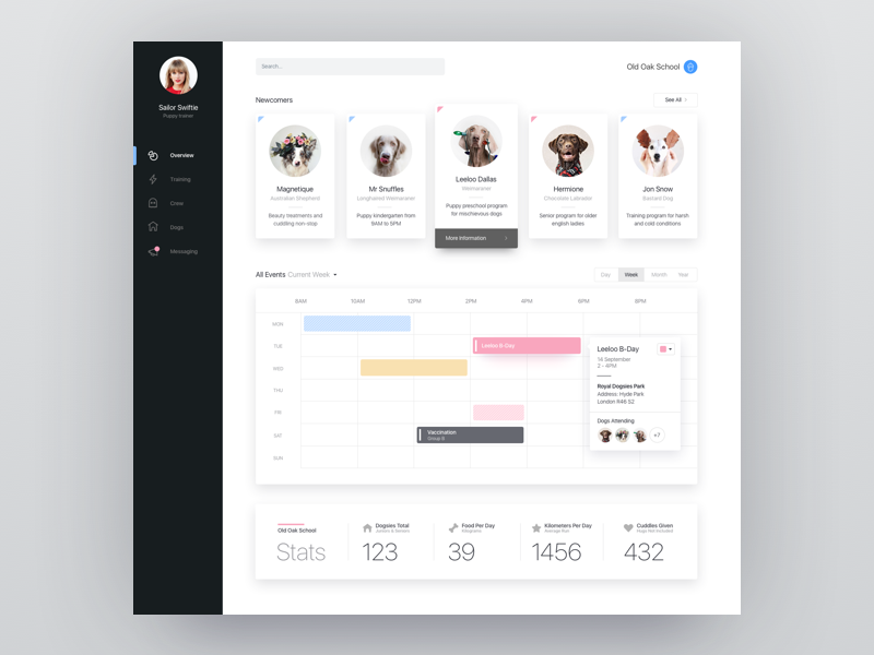 Dogsies Dashboard challenge layout card ux ui responsive product website clean dashboard app dash