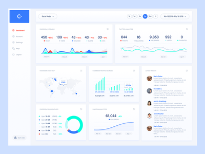C - Dashboard for social media monitoring social media ui tables chart monitor dashboard
