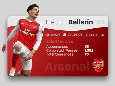 Arsenal FC - Player Stats Card premier league red card stats ui soccer football arsenal