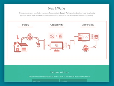 Infography - BridgeRentals API rentals hotel api connectivity line illustration infography