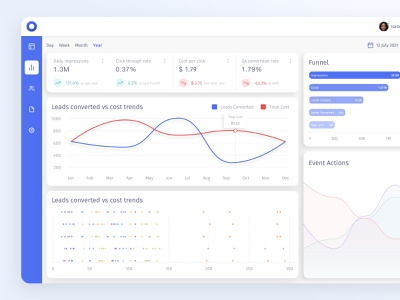 Analytics Chart- Daily UI 018 dashboard ui data visualisation data visualization line graph scatter chart dashboard graphs charts 018 dailyui018 analytics chart- daily ui 018 design ux dailyui daily ui ui