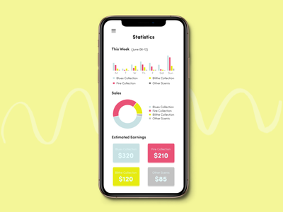 Analytics Chart analytics ui dailyui018 analytics chart analytics concept design user interface design ui design figma design figma dailyuichallenge dailyui