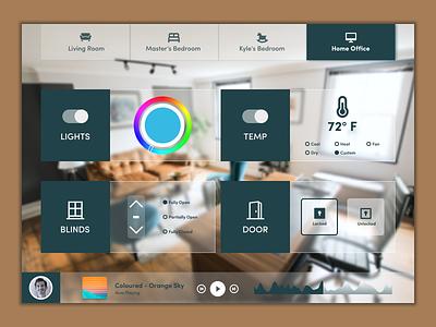 Home Monitoring Dashboard userinterface app dailyui021 uiux homemonitoringdashboard dashboard design user interface design concept design ui design figma design figma dailyuichallenge dailyui