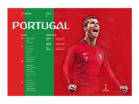 Fifa World Cup 2018 - Portugal