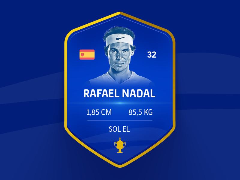 Rafael Nadal Card Design By Ahmet Ozdemir On Dribbble
