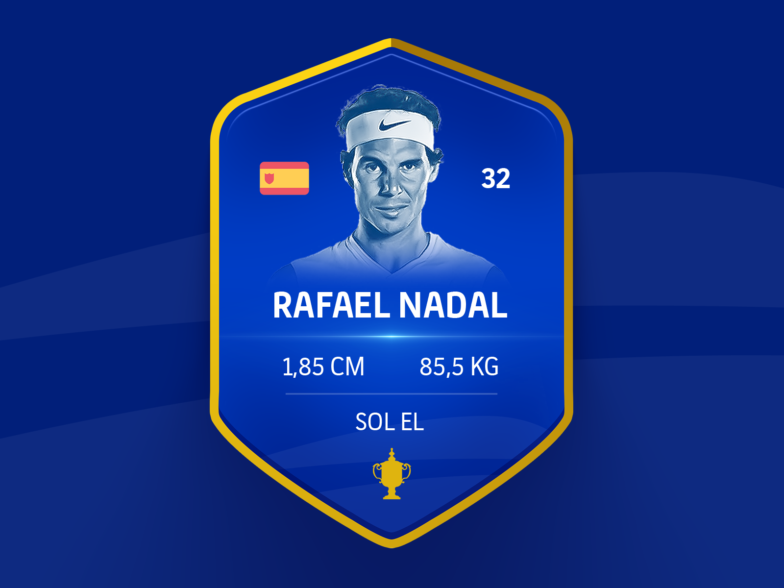 Rafael Nadal Card Design By Ahmet Ozdemir On Dribbble