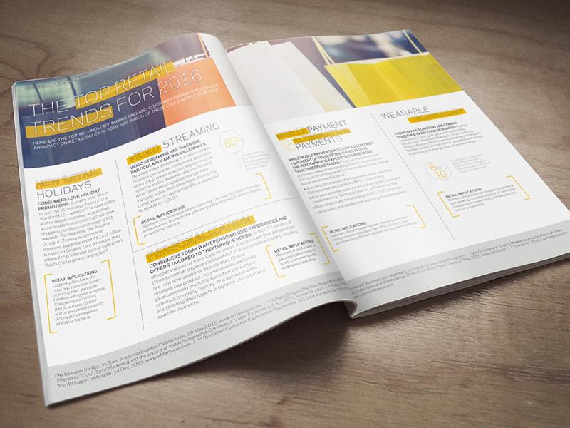 Magazine Spread b2b publication copy information trends magazine