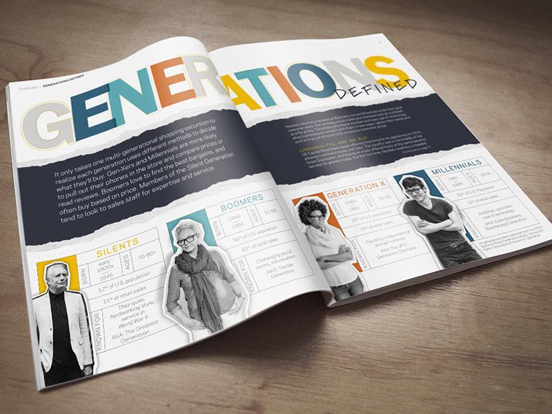 Magazine Spread generations publication copy information magazine