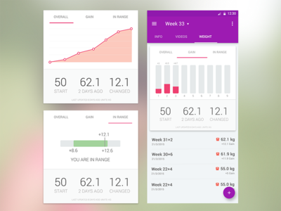 Pregnancy - Weight Tracker weight tracker android pregnancy