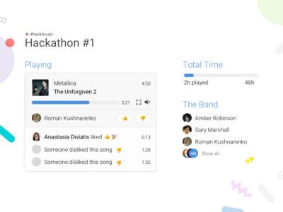 Channels Music - Convert any Slack channel into a music band music slack fun