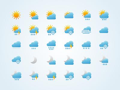 Inpocasi.cz Weather Icons orange blue snow rain clouds sun icon weather icon icons weather